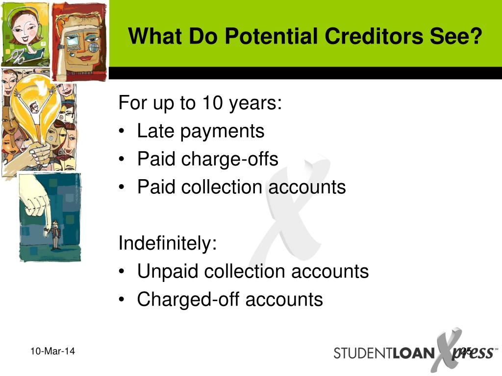 What Do Potential Creditors See?