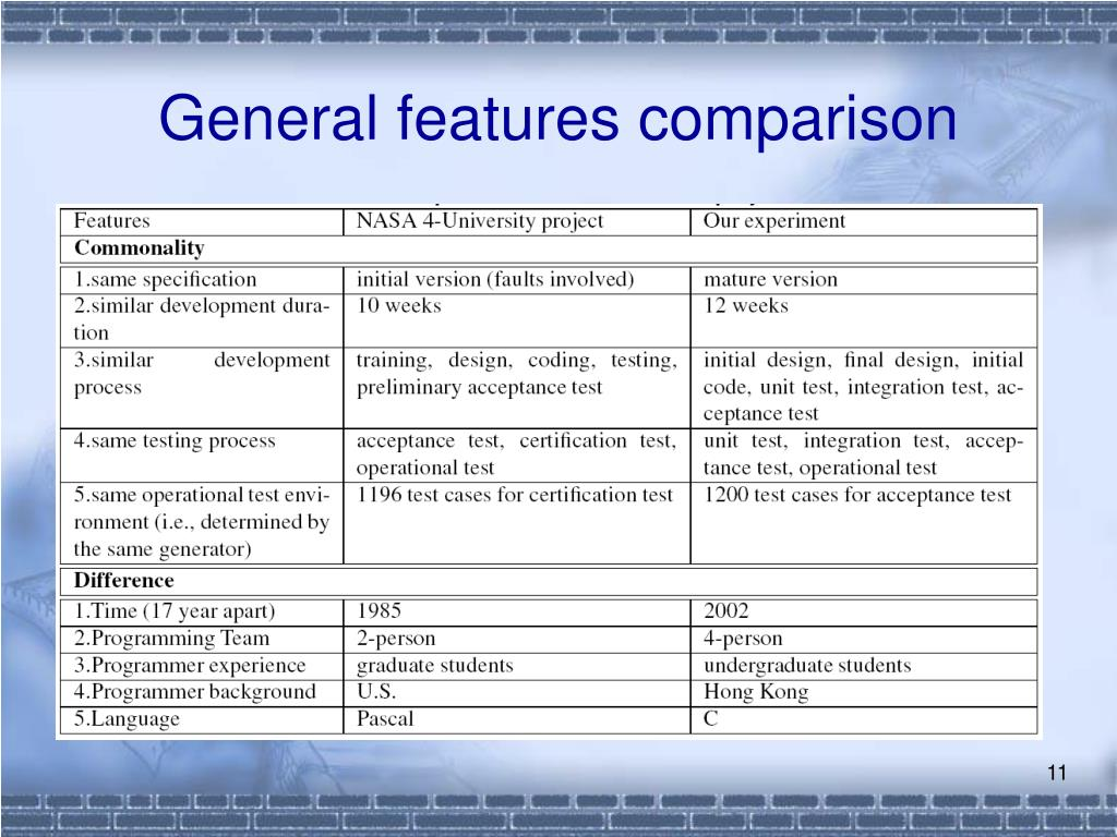 General features comparison