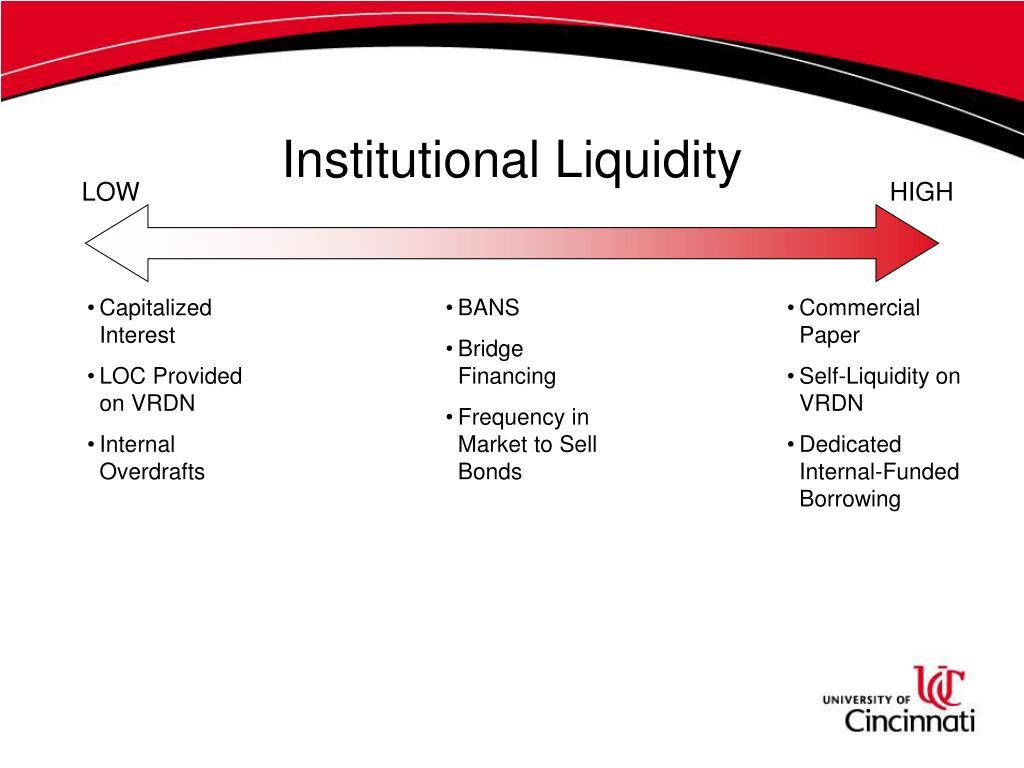 Institutional Liquidity