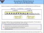 accounting for en debt service the accrual for en retired debt