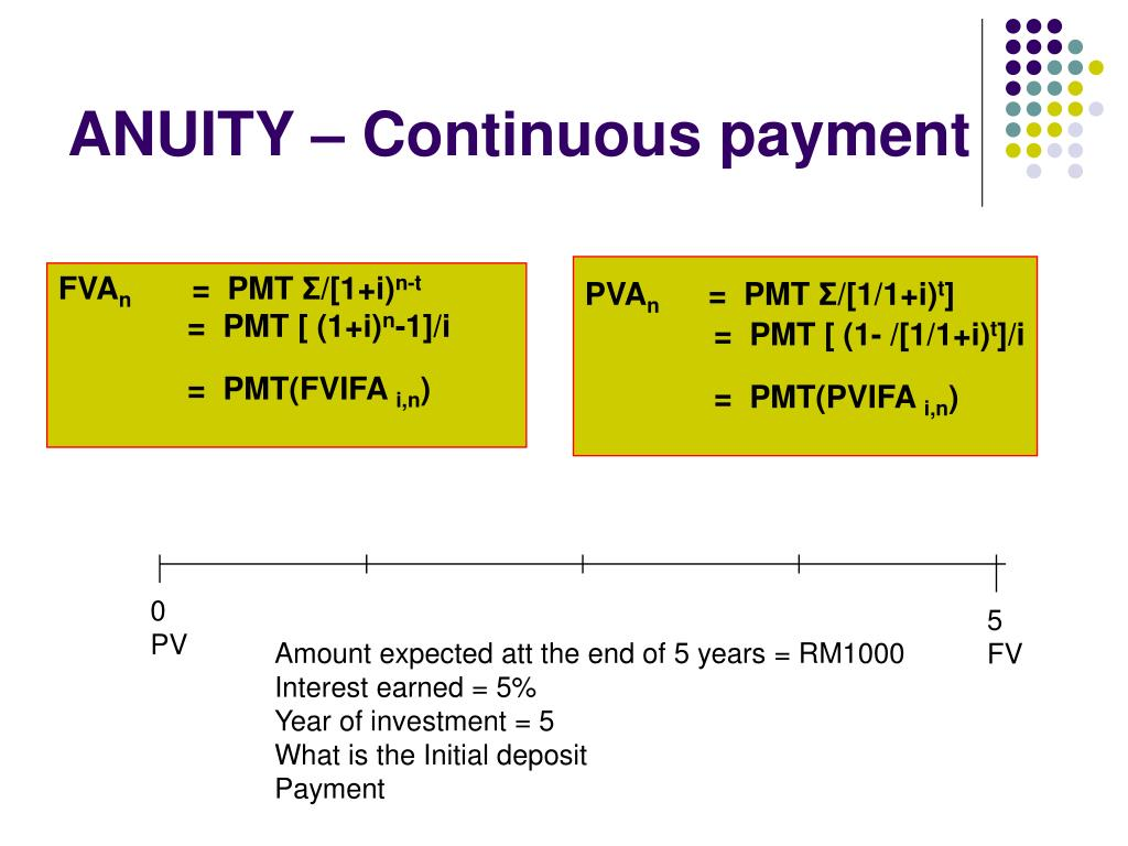 ANUITY – Continuous payment