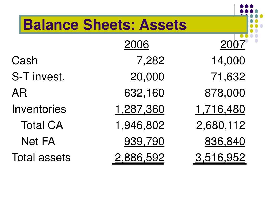 Balance Sheets: Assets