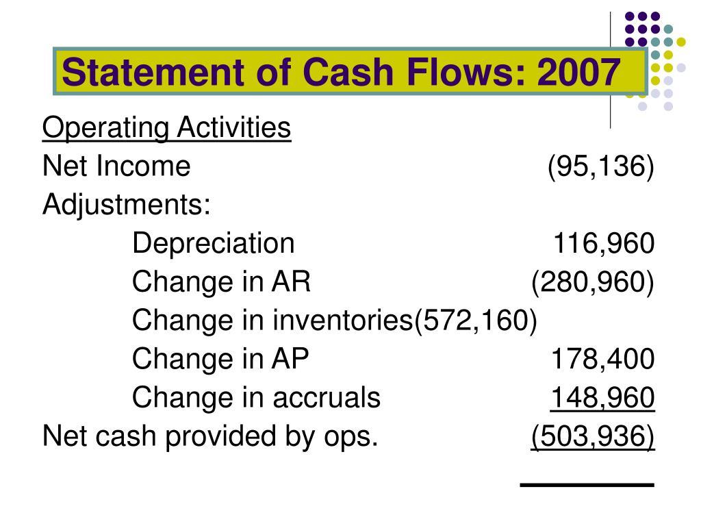 Statement of Cash Flows: 2007
