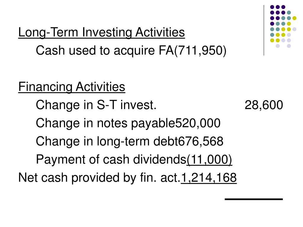 Long-Term Investing Activities