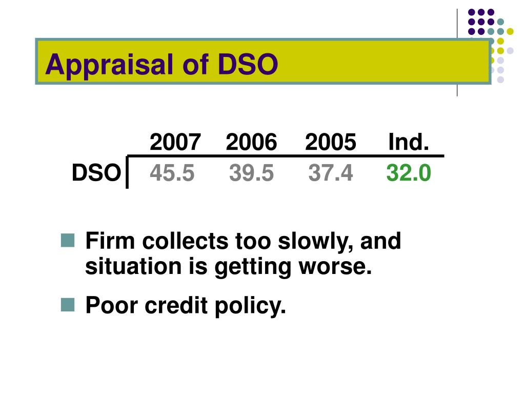 Appraisal of DSO