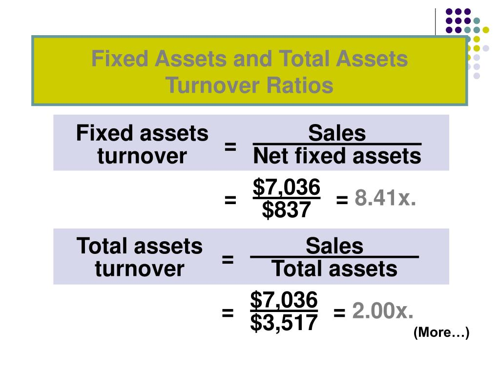 Fixed assets