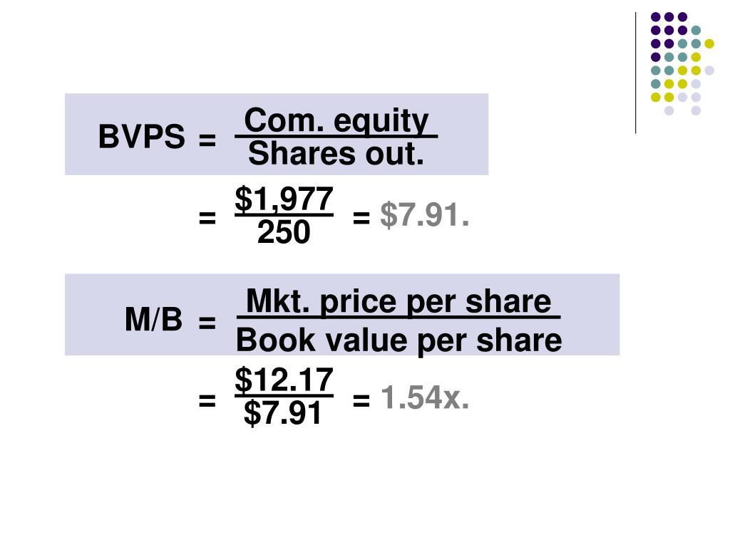 Com. equity