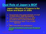 dual role of japan s mof