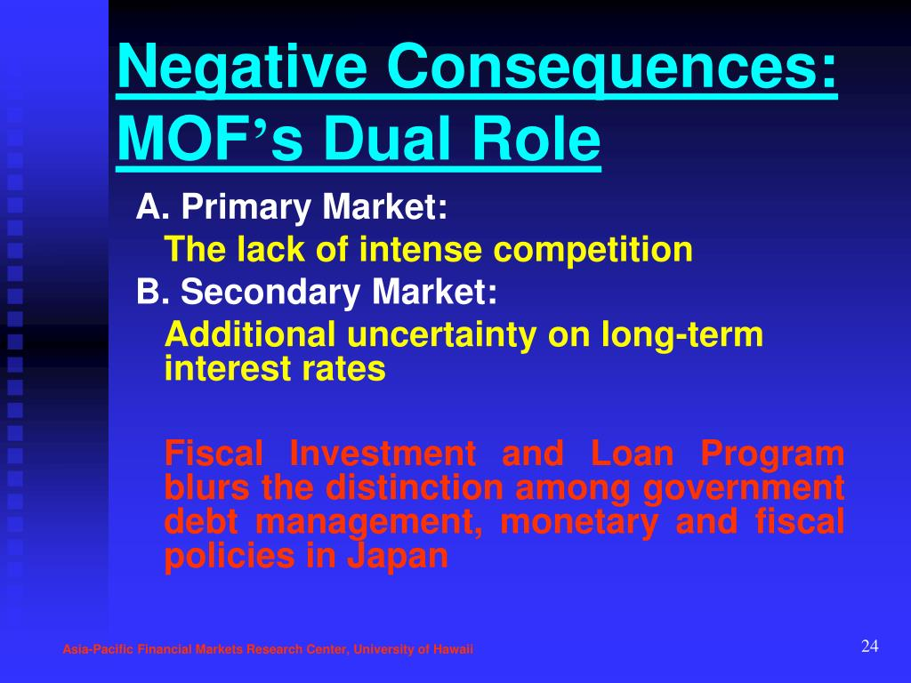 Negative Consequences: MOF