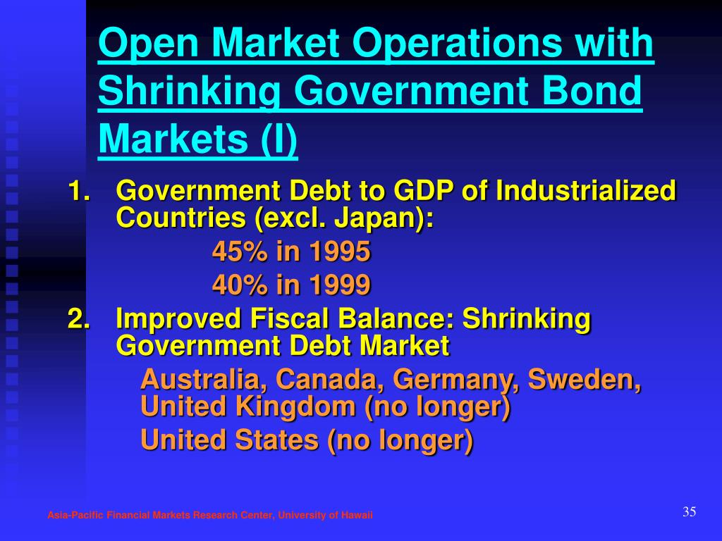 Open Market Operations with Shrinking Government Bond Markets (I)