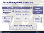 asset management structure