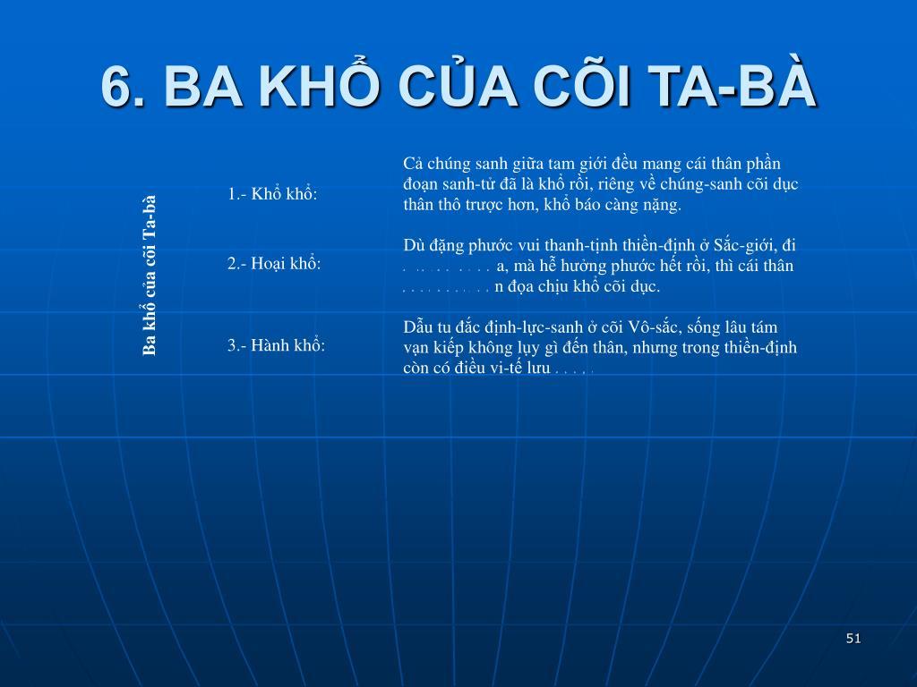6. BA KHỔ CỦA CÕI TA-BÀ
