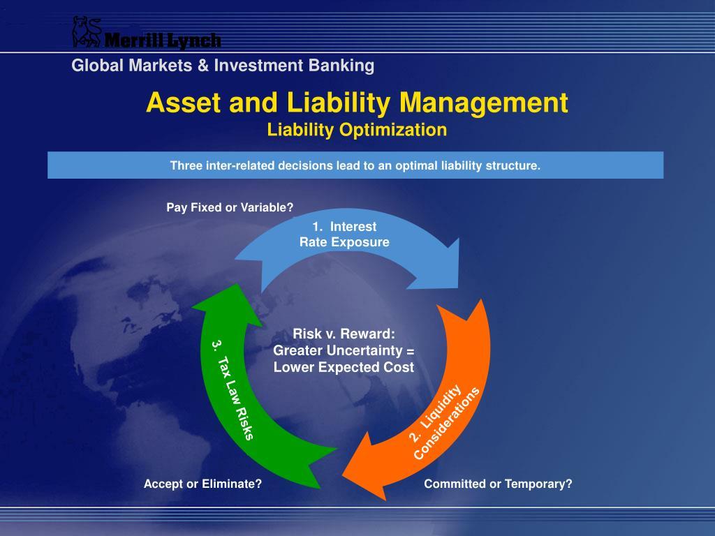 1.  Interest Rate Exposure