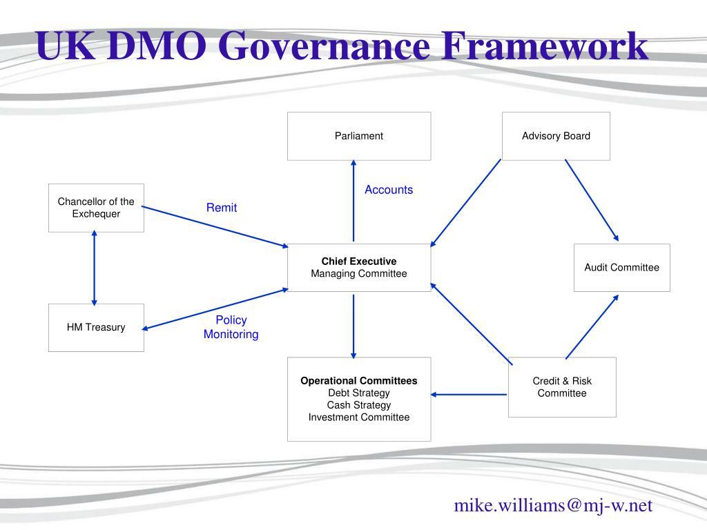 UK DMO Governance Framework