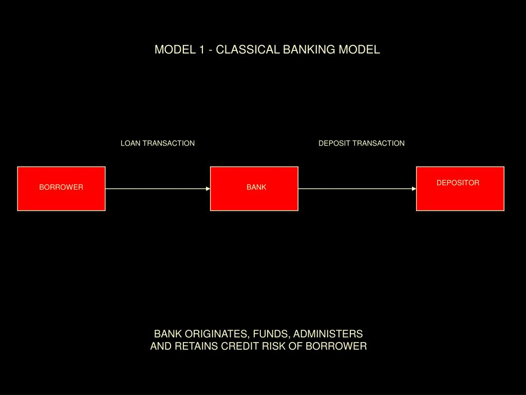 MODEL 1 - CLASSICAL BANKING MODEL