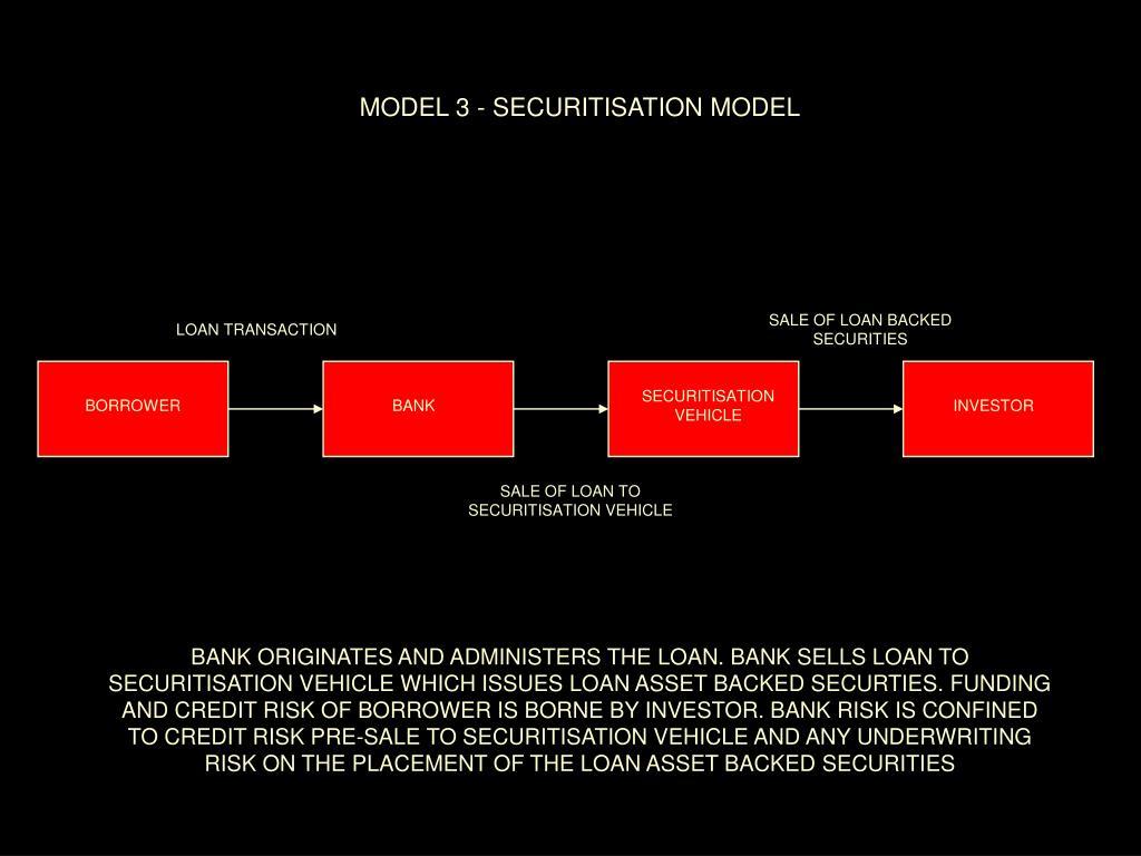 MODEL 3 - SECURITISATION MODEL