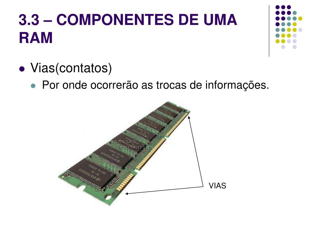 3.3 – COMPONENTES DE UMA RAM