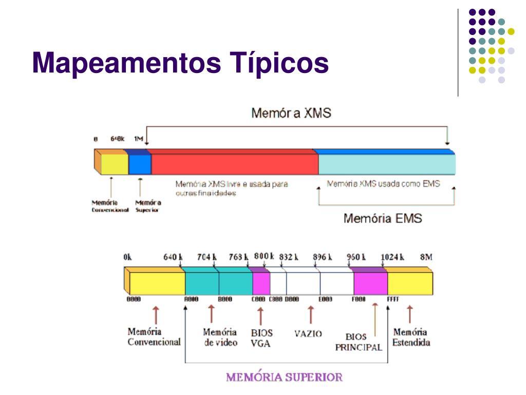 Mapeamentos Típicos