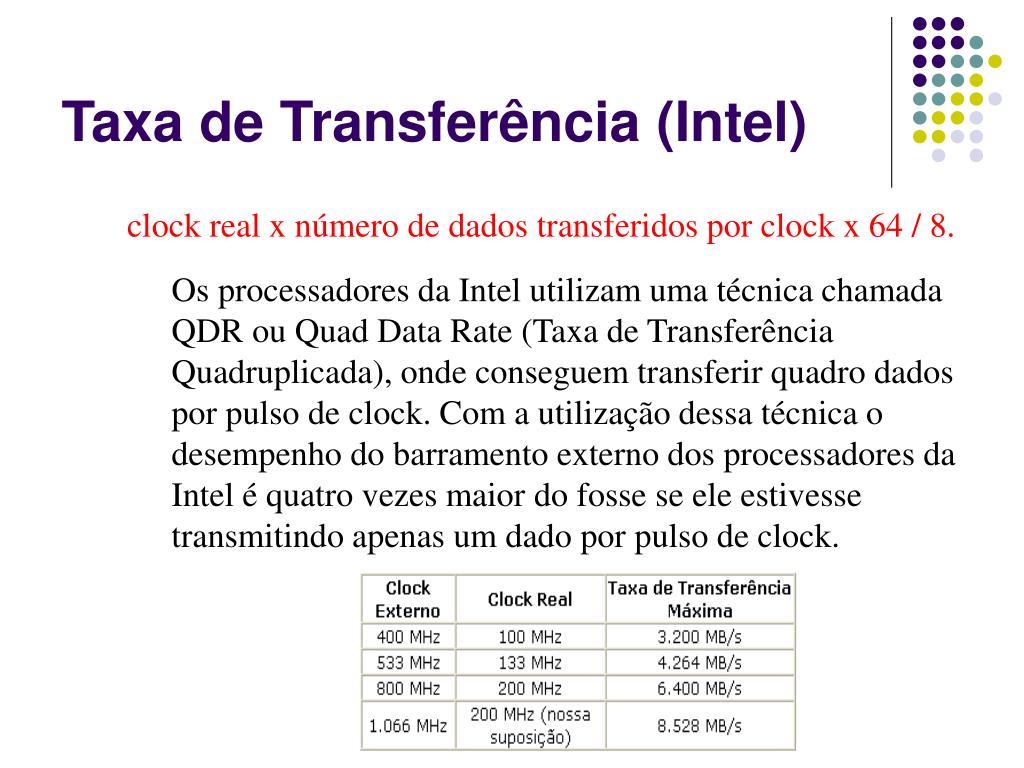 Taxa de Transferência (Intel)