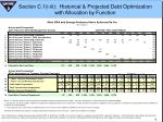 section c 1 i iii historical projected debt optimization with allocation by function
