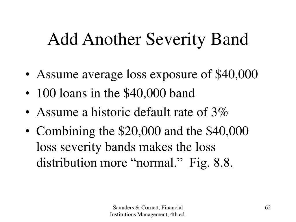 Add Another Severity Band