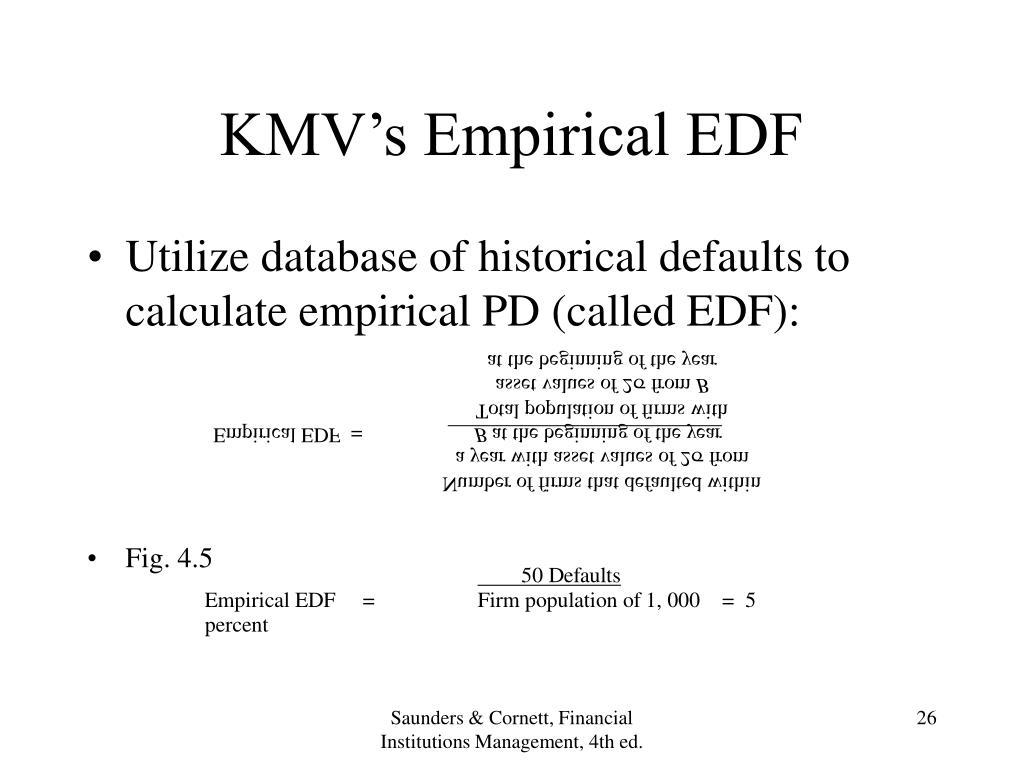 KMV's Empirical EDF