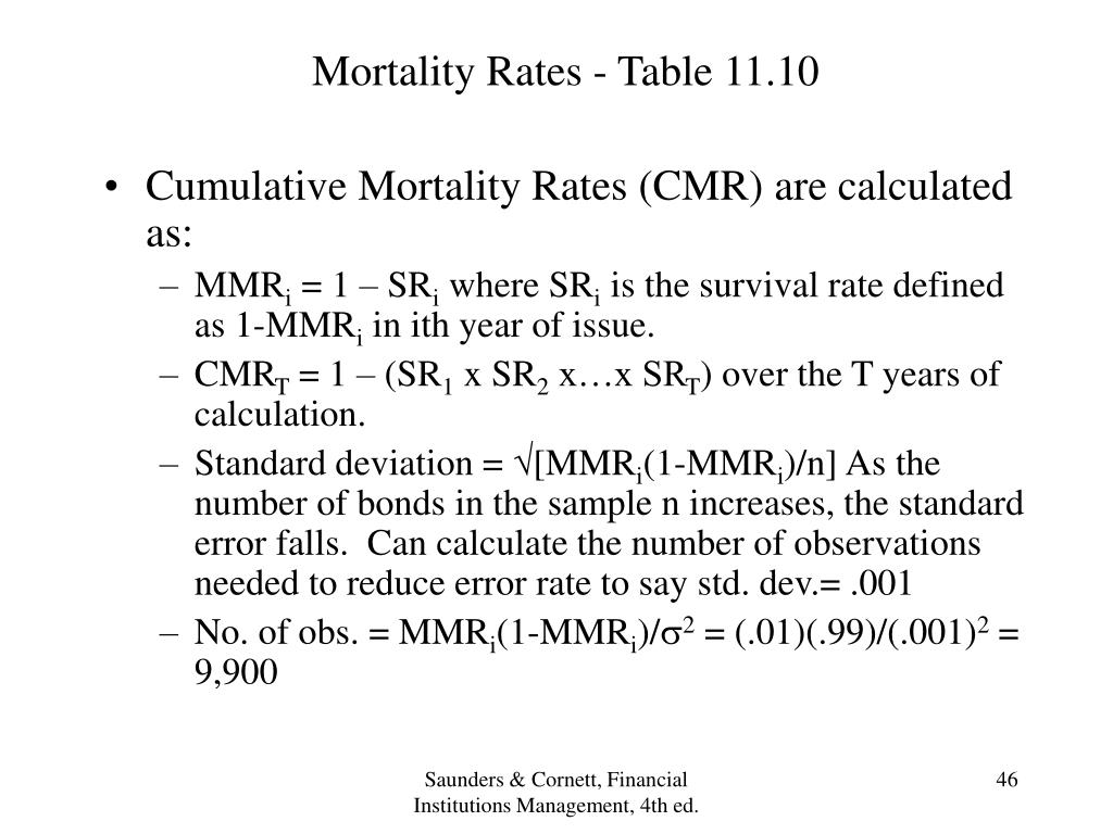 Mortality Rates - Table 11.10