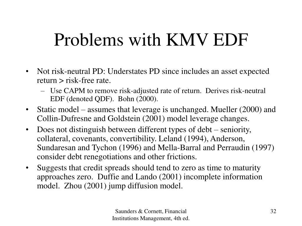 Problems with KMV EDF