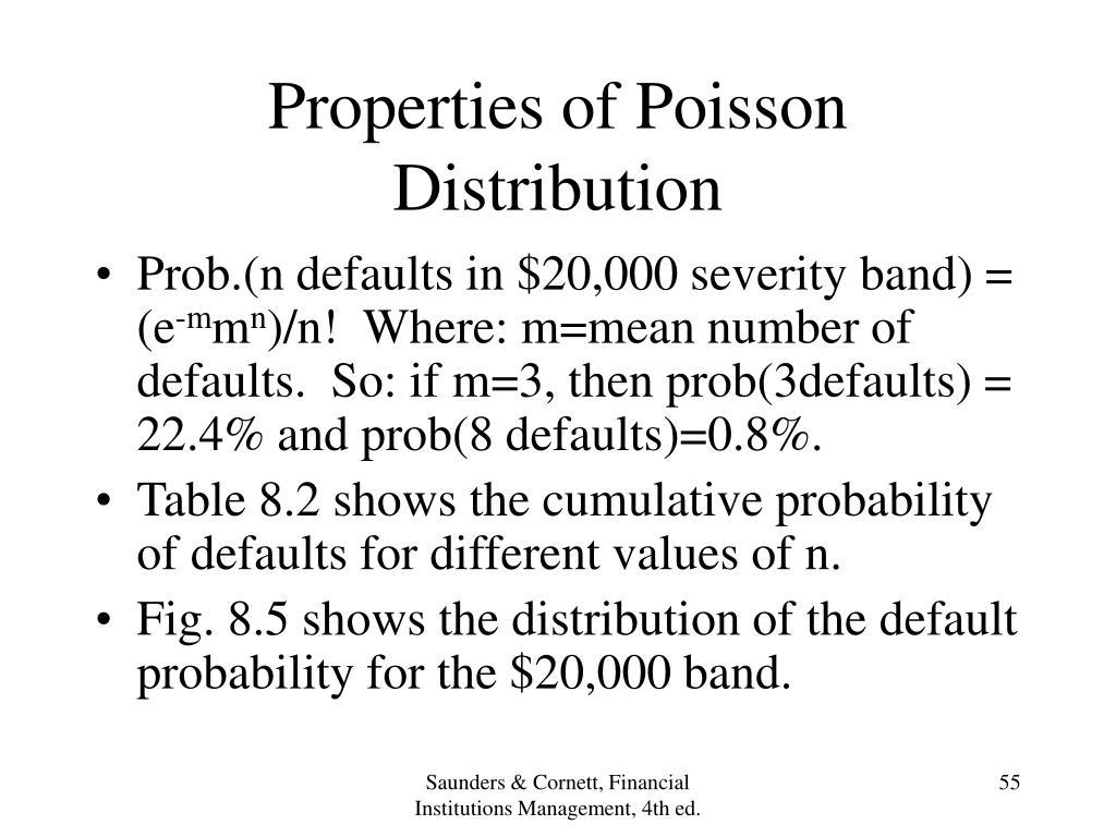 Properties of Poisson Distribution