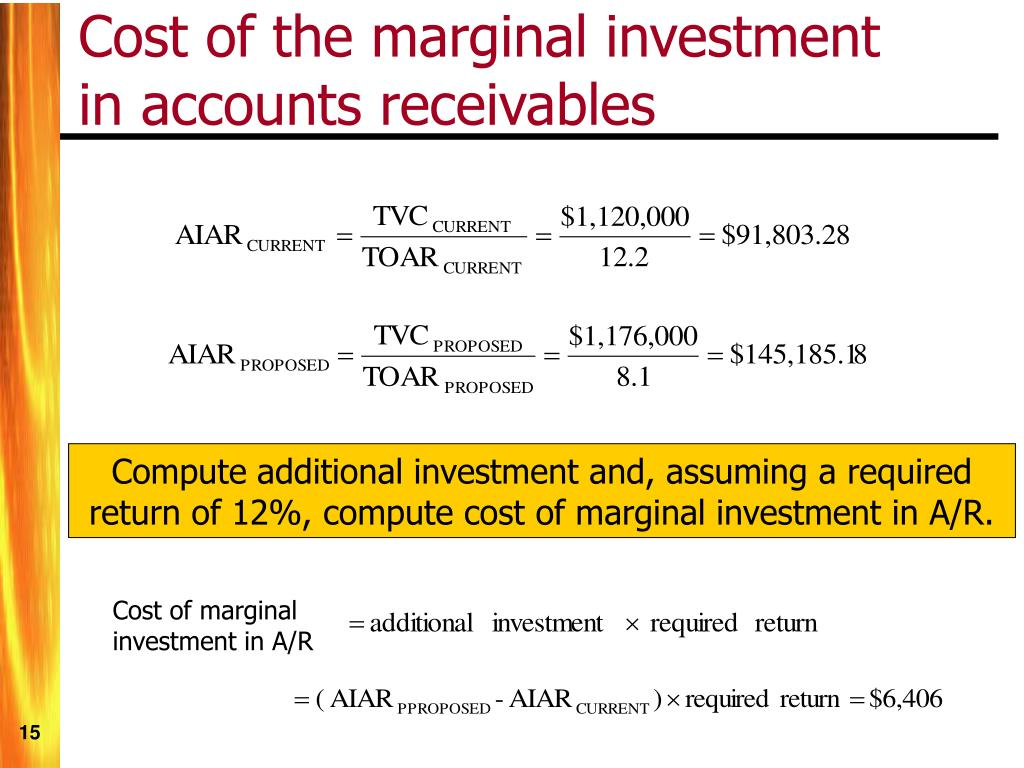 Cost of marginal