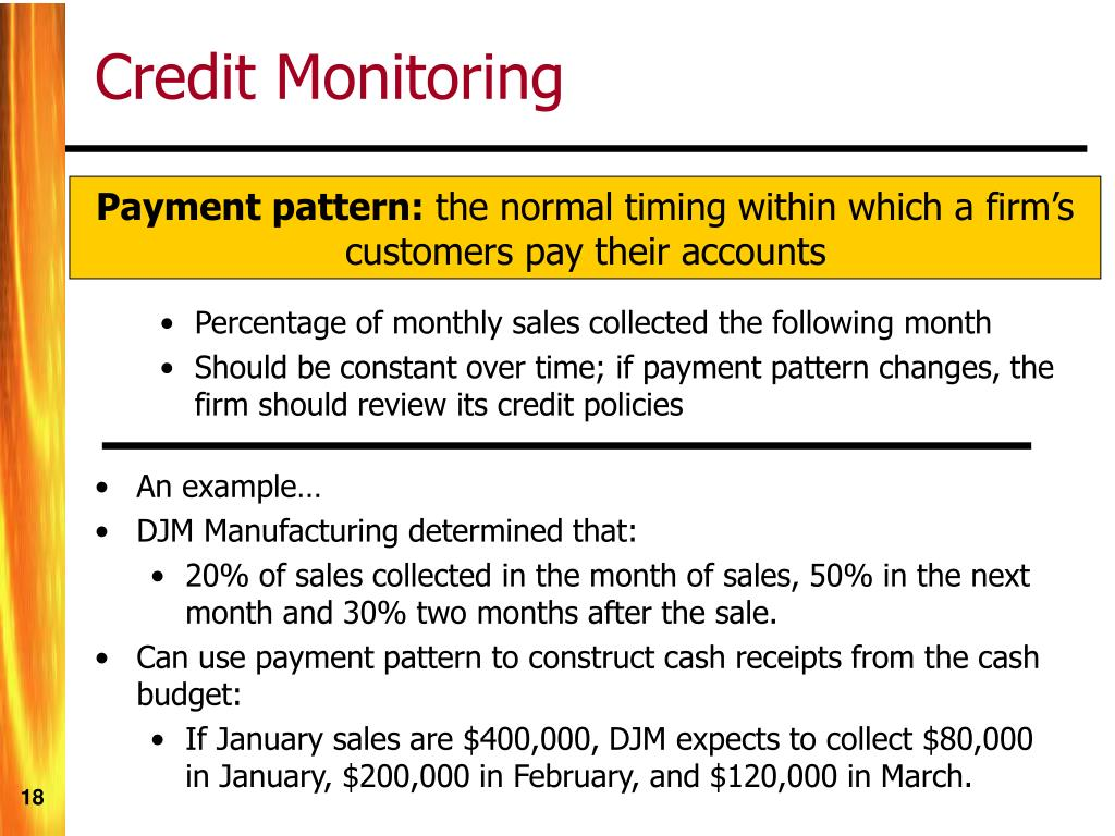 Payment pattern:
