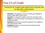 five c s of credit