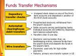 funds transfer mechanisms