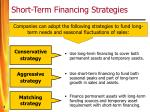 short term financing strategies