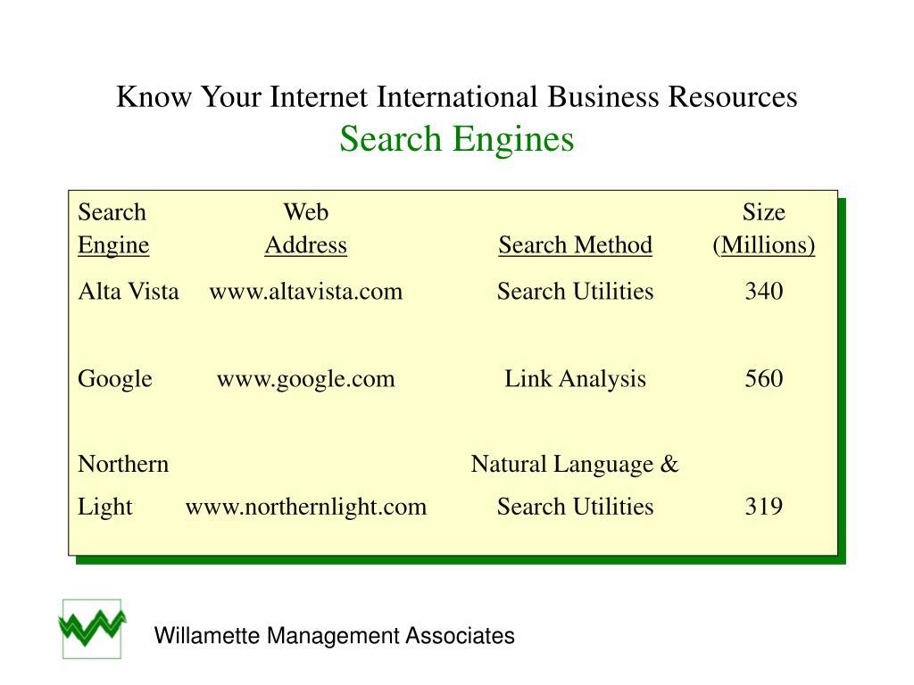 Natural Resources Site Analysis Michigan