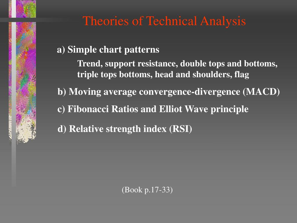 Theories of Technical Analysis
