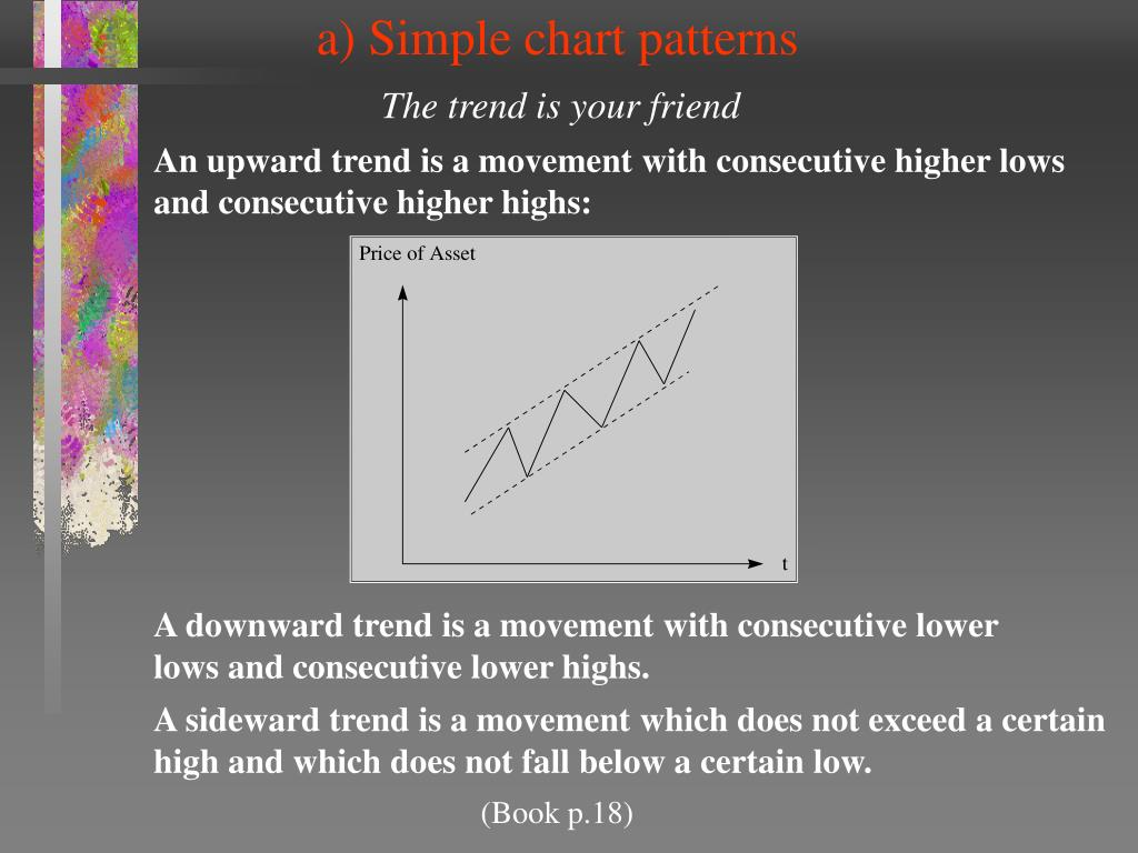 a) Simple chart patterns