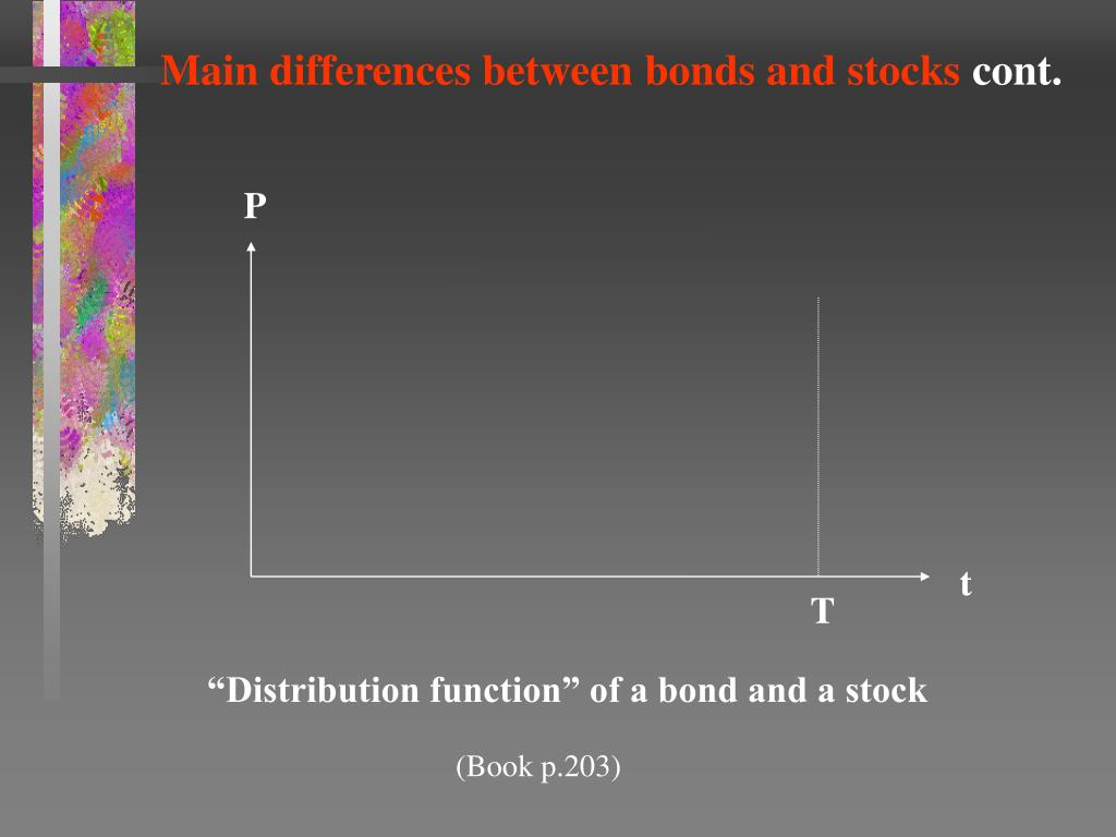 Main differences between bonds and stocks