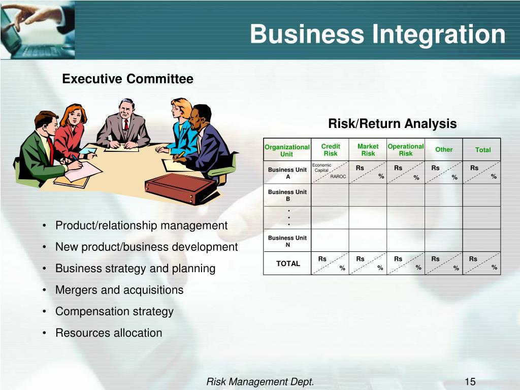 business intergration