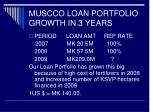 muscco loan portfolio growth in 3 years