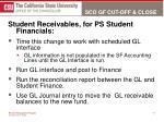 sco gf cut off close10
