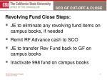 sco gf cut off close22