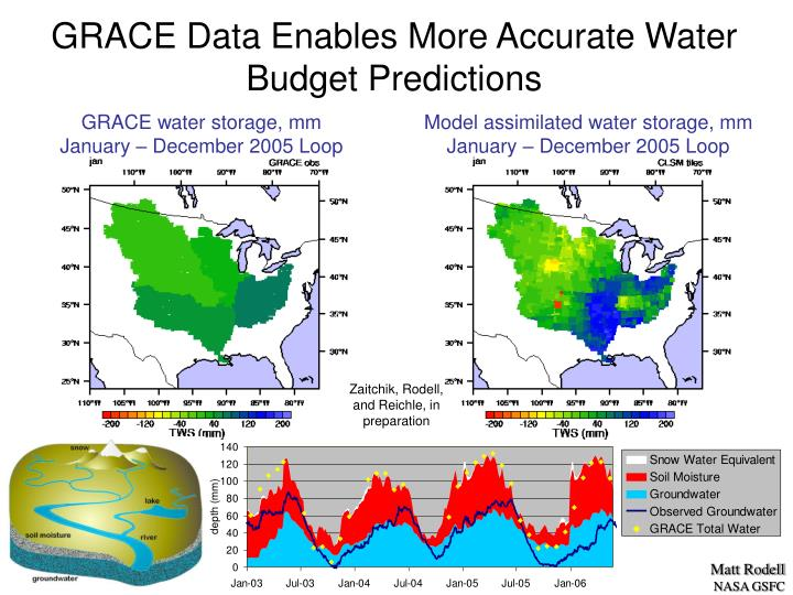 GRACE Data Enables More Accurate Water Budget Predictions