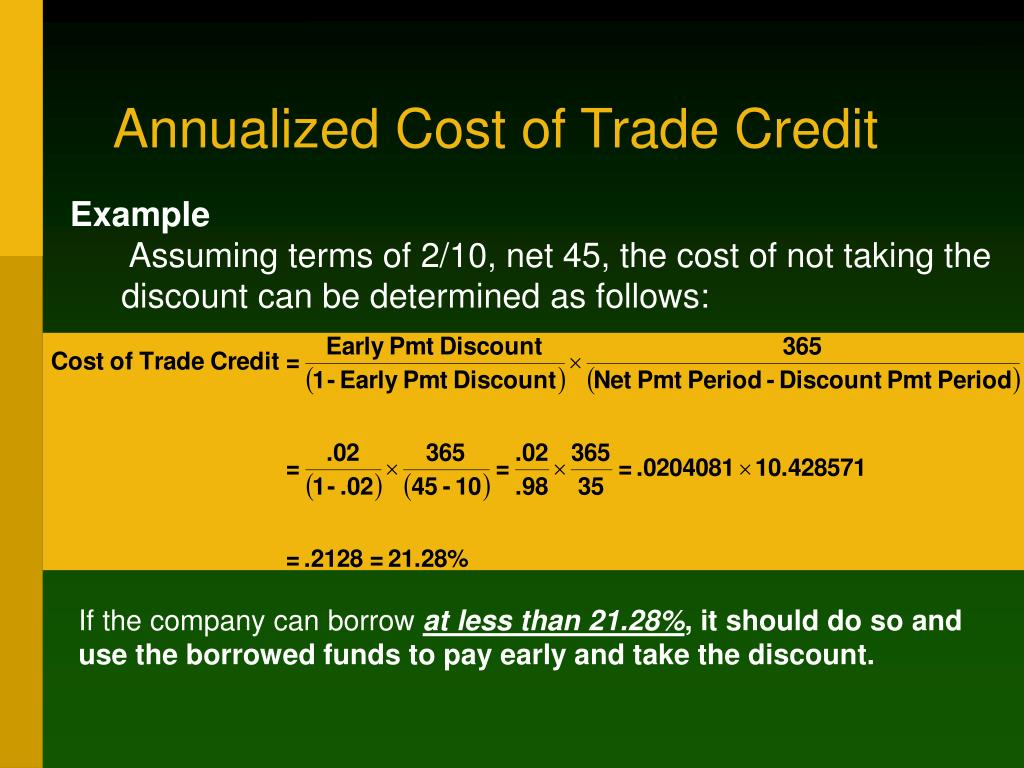 Annualized Cost of Trade Credit