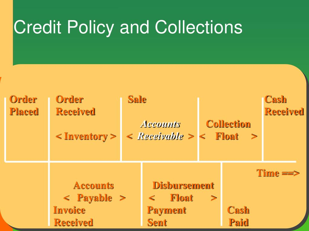 Credit Policy and Collections