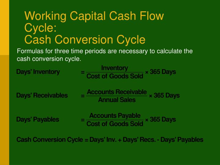 Working capital cash flow cycle cash conversion cycle