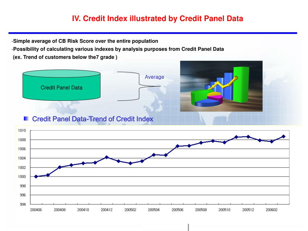 IV. Credit Index illustrated by Credit Panel Data