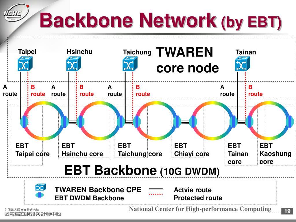 TWAREN core node