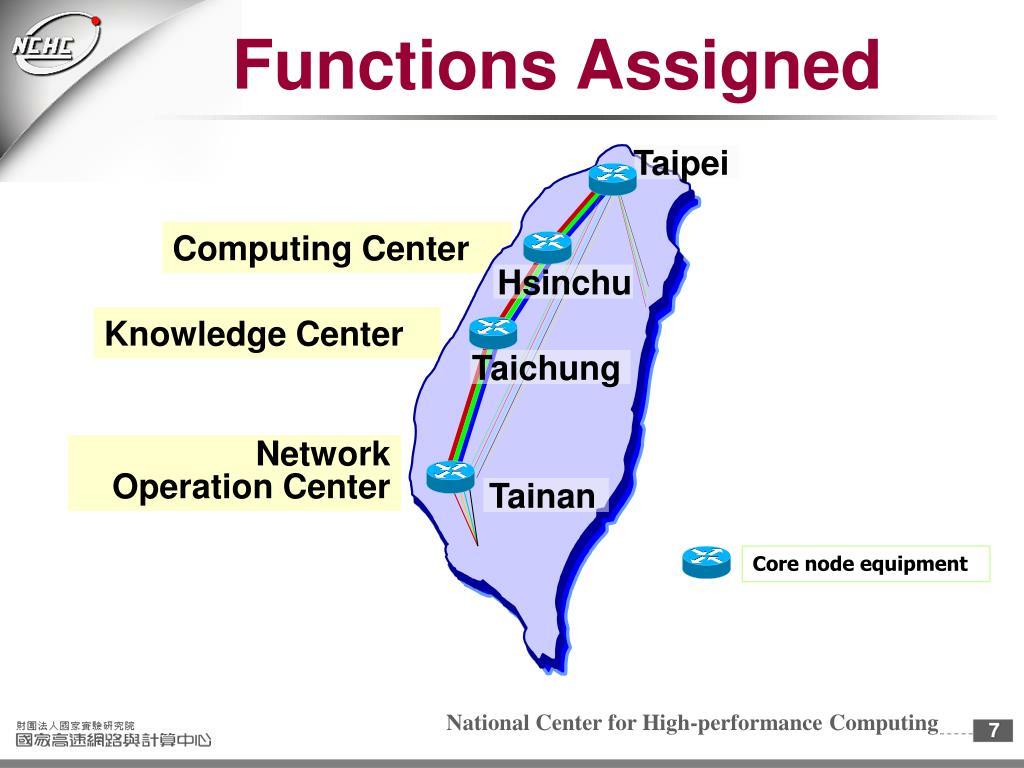 Computing Center