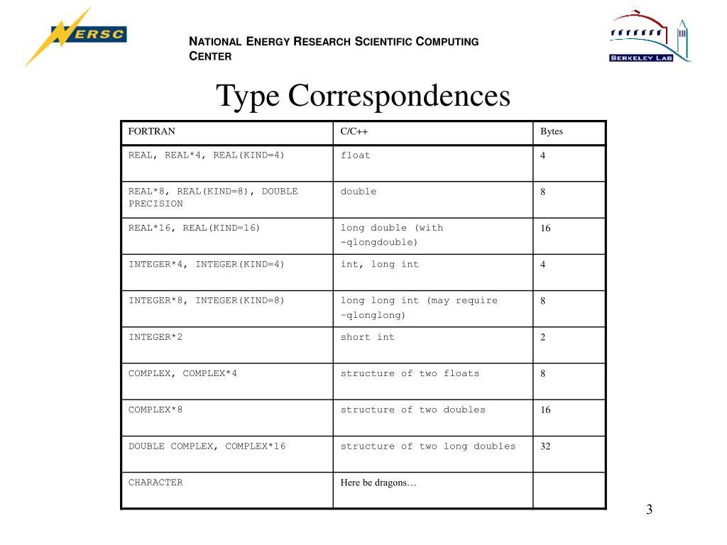 Type Correspondences